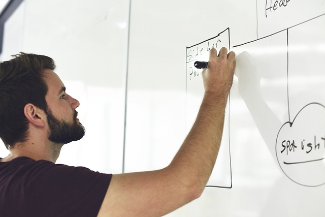 plánování ve firmě